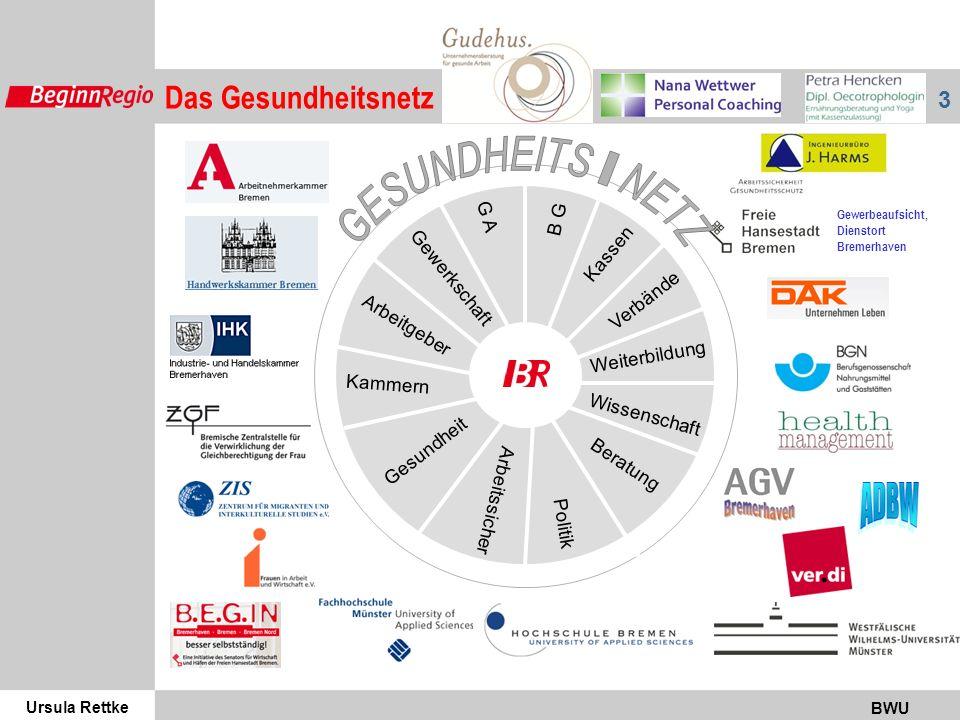 GESUNDHEITS - NETZ Das Gesundheitsnetz G A B G Kassen Gewerkschaft