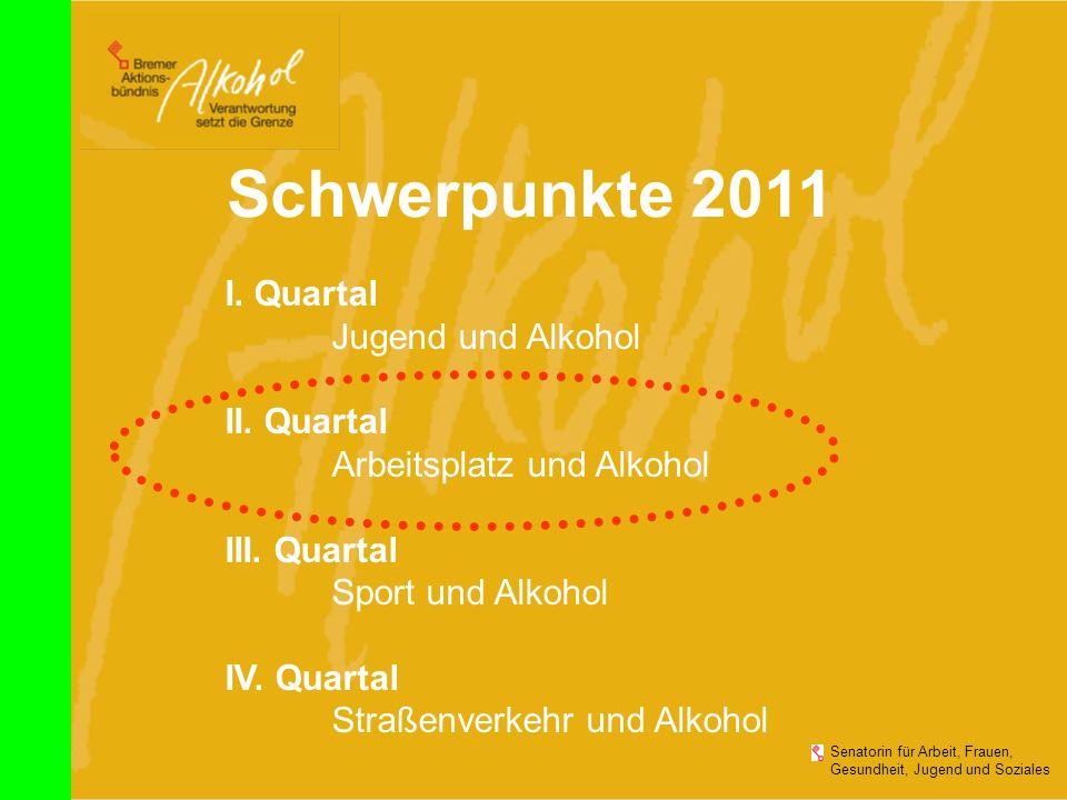 Schwerpunkte 2011 I. Quartal Jugend und Alkohol II. Quartal