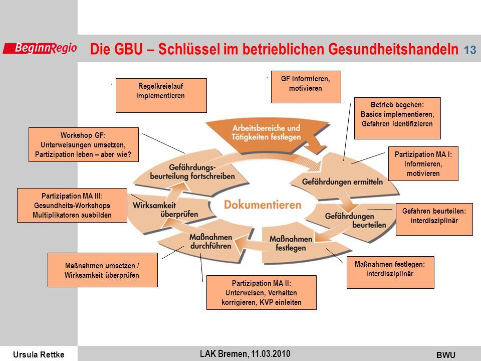 Die GBU – Schlüssel im betrieblichen Gesundheitshandeln