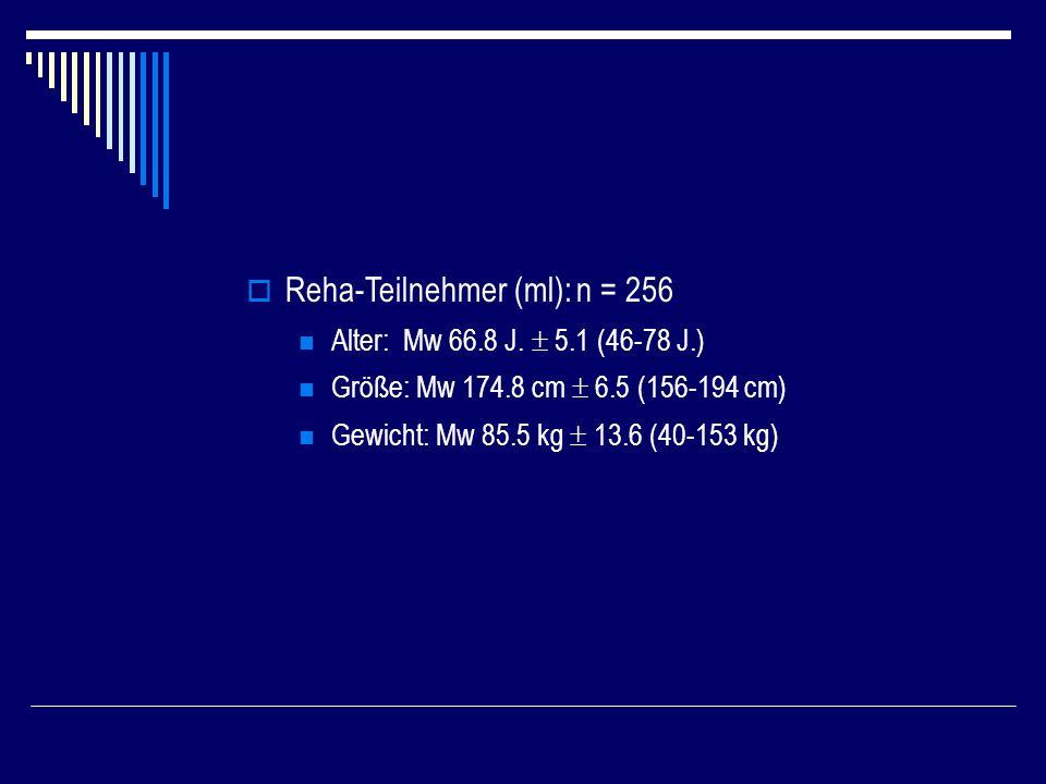 Reha-Teilnehmer (ml): n = 256