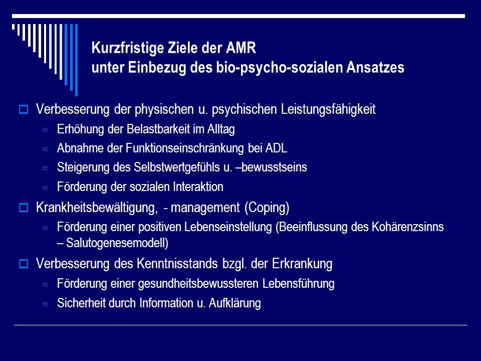 Kurzfristige Ziele der AMR unter Einbezug des bio-psycho-sozialen Ansatzes