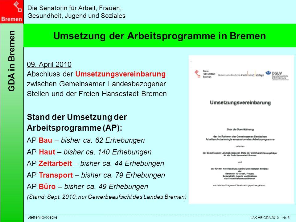 Umsetzung der Arbeitsprogramme in Bremen