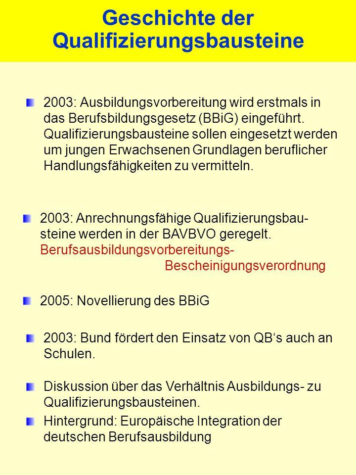Geschichte der Qualifizierungsbausteine