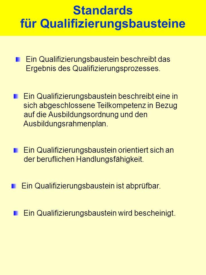 Standards für Qualifizierungsbausteine
