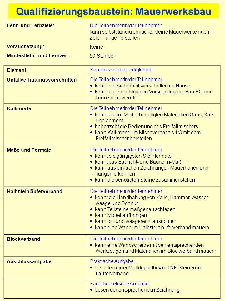 Qualifizierungsbaustein: Mauerwerksbau