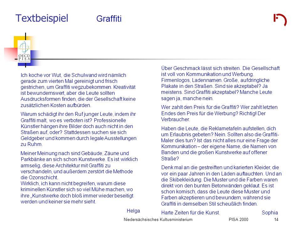 Textbeispiel Graffiti