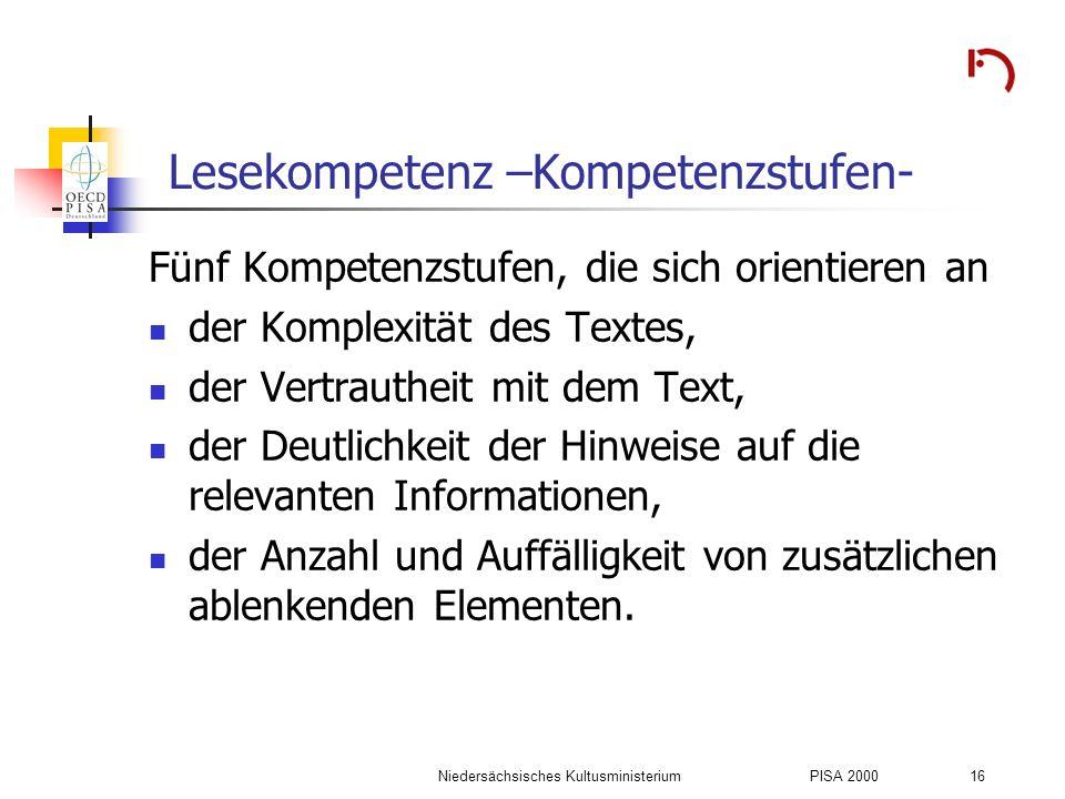 Lesekompetenz –Kompetenzstufen-