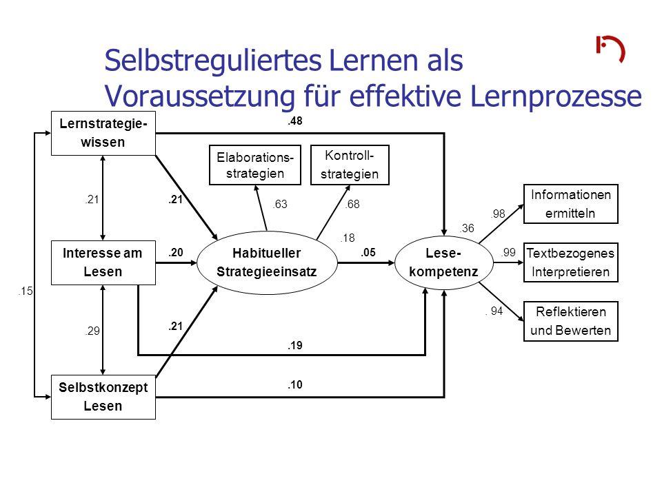 Selbstreguliertes Lernen als Voraussetzung für effektive Lernprozesse