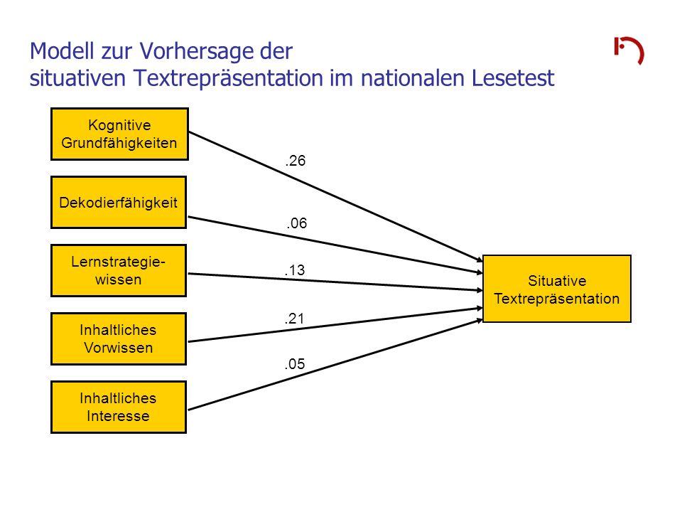 Modell zur Vorhersage der situativen Textrepräsentation im nationalen Lesetest