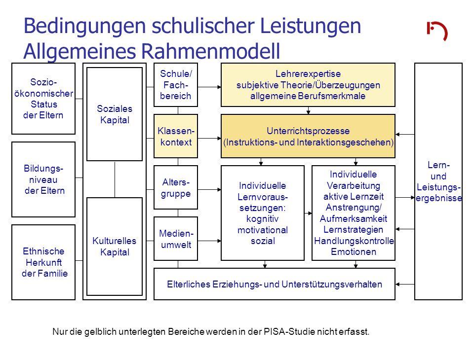 Bedingungen schulischer Leistungen Allgemeines Rahmenmodell
