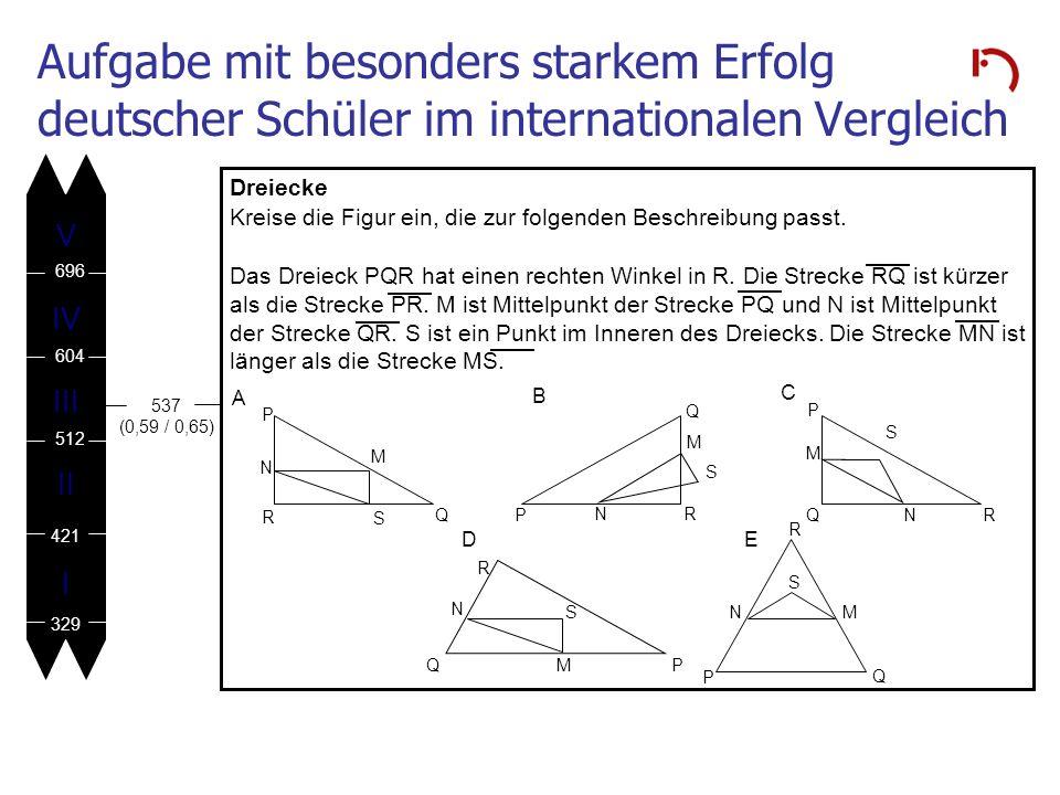 Aufgabe mit besonders starkem Erfolg deutscher Schüler im internationalen Vergleich