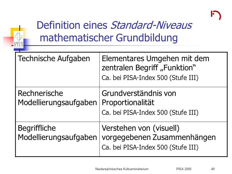 Definition eines Standard-Niveaus mathematischer Grundbildung