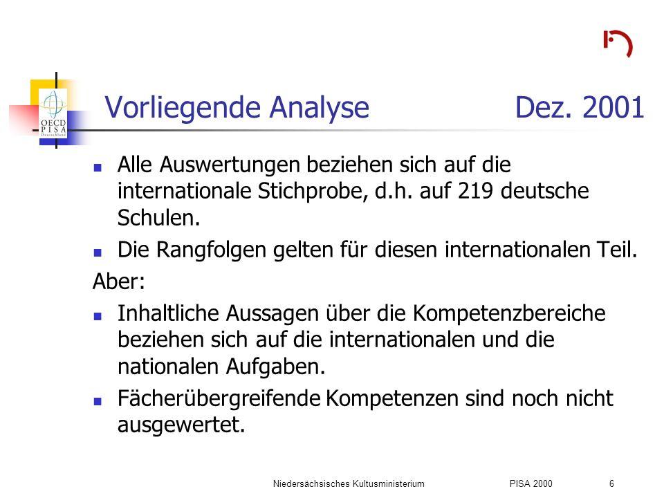 Vorliegende Analyse Dez. 2001