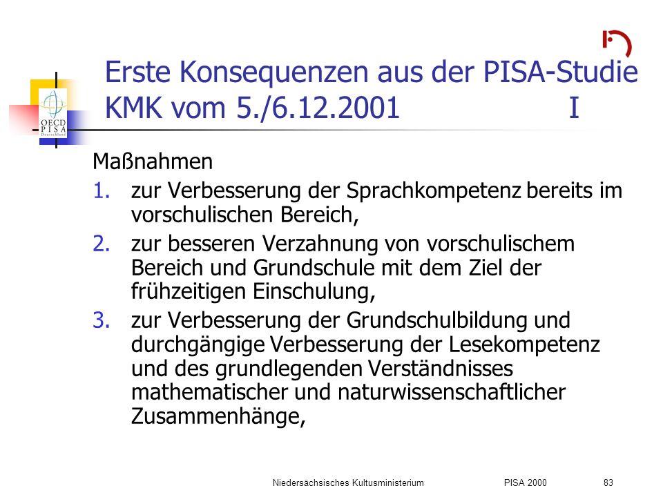 Erste Konsequenzen aus der PISA-Studie KMK vom 5./6.12.2001 I