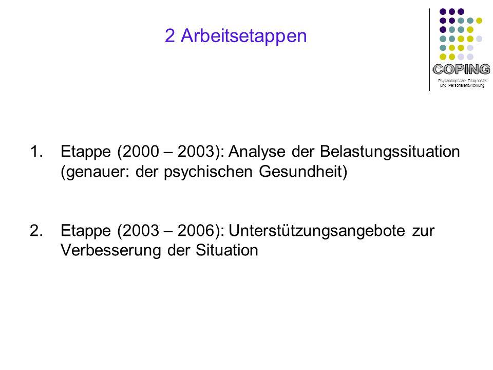 2 Arbeitsetappen 1. Etappe (2000 – 2003): Analyse der Belastungssituation (genauer: der psychischen Gesundheit)