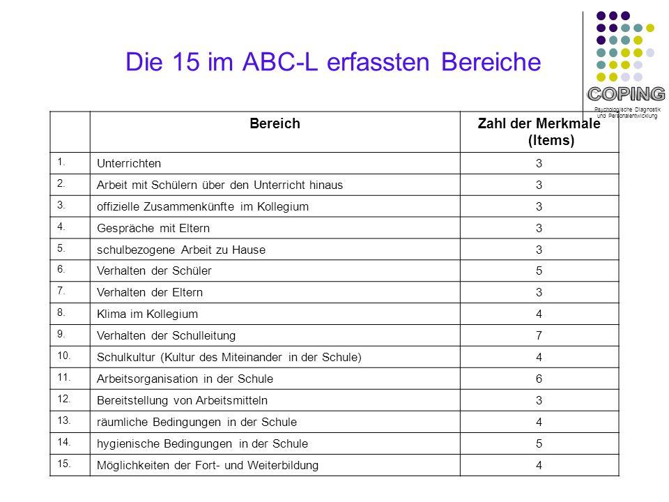 Die 15 im ABC-L erfassten Bereiche