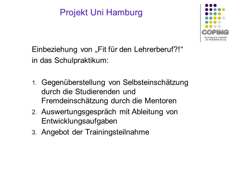 """Projekt Uni Hamburg Einbeziehung von """"Fit für den Lehrerberuf !"""