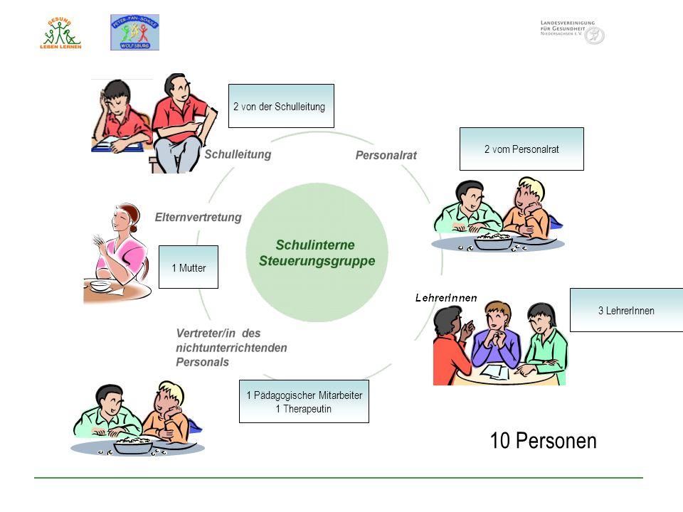1 Pädagogischer Mitarbeiter