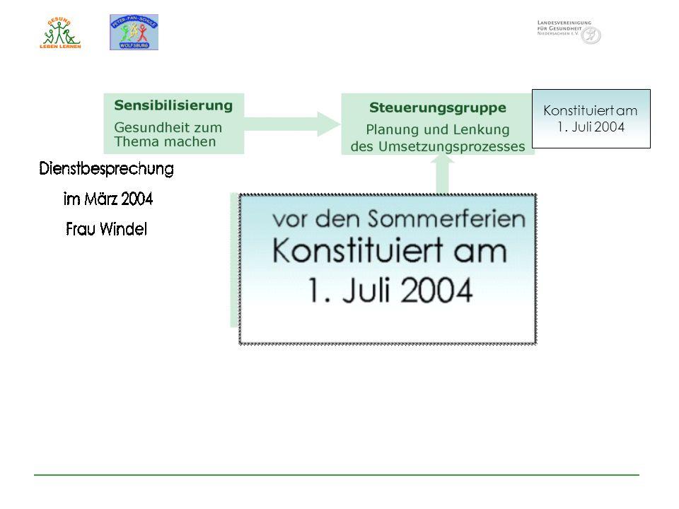 Konstituiert am 1. Juli 2004. Zum Aufbau eines schulinternen Gesundheitsmanagement. Schulinterne Steuergruppe gebildet und.