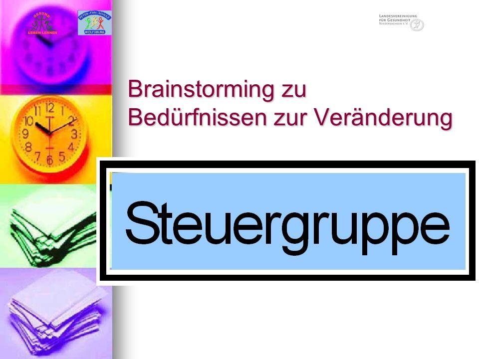 Brainstorming zu Bedürfnissen zur Veränderung