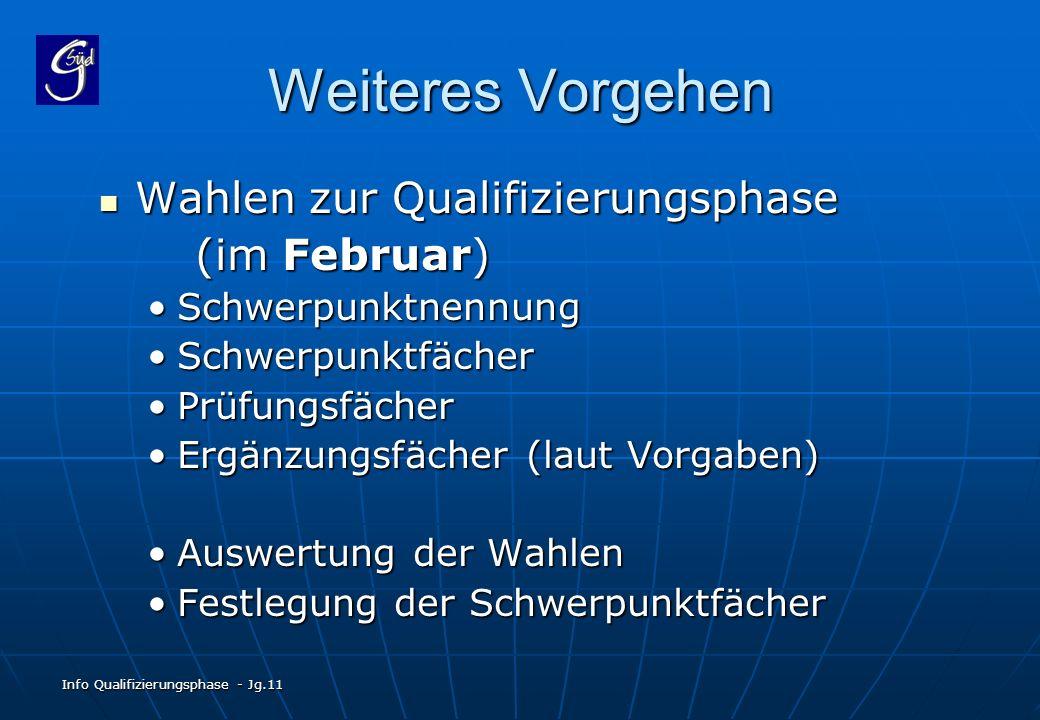 Weiteres Vorgehen Wahlen zur Qualifizierungsphase (im Februar)