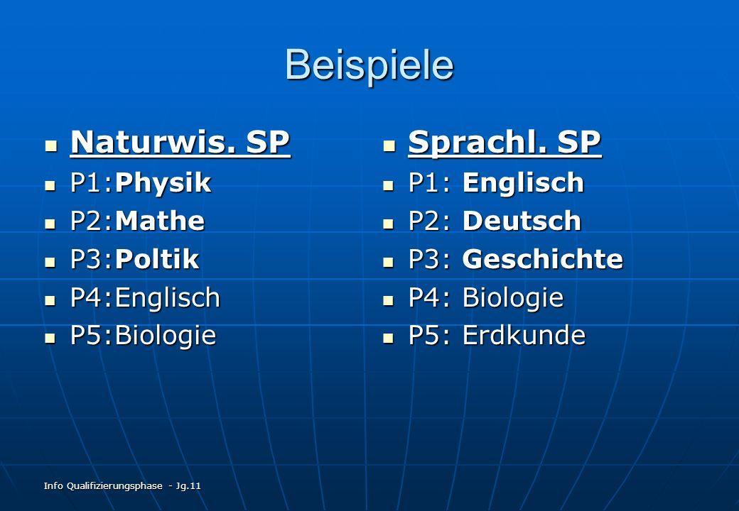 Beispiele Naturwis. SP Sprachl. SP P1:Physik P2:Mathe P3:Poltik