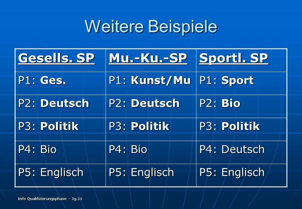 Weitere Beispiele Gesells. SP Mu.-Ku.-SP Sportl. SP P1: Ges.