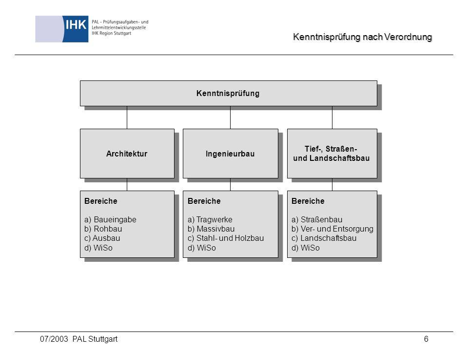 Kenntnisprüfung nach Verordnung