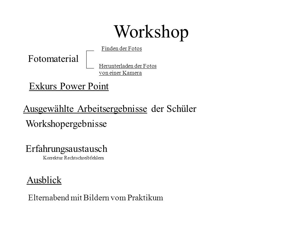 Workshop Fotomaterial Exkurs Power Point