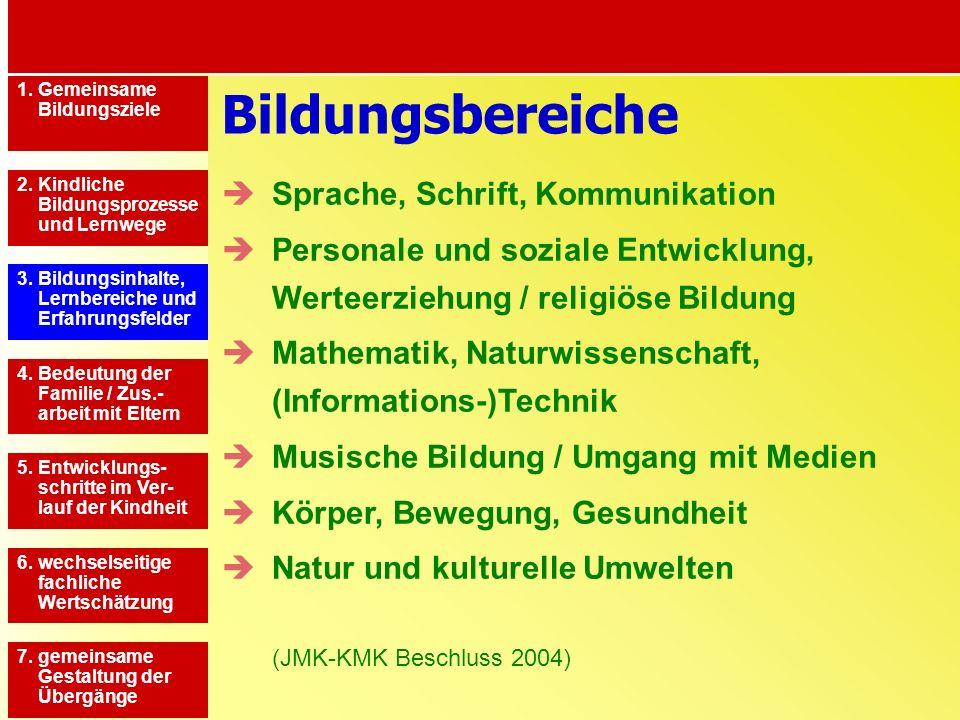 Bildungsbereiche Sprache, Schrift, Kommunikation
