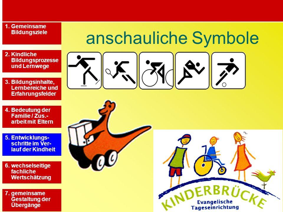 anschauliche Symbole 1. Gemeinsame Bildungsziele