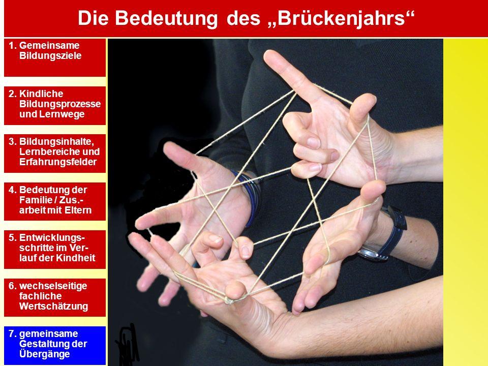 """Die Bedeutung des """"Brückenjahrs"""