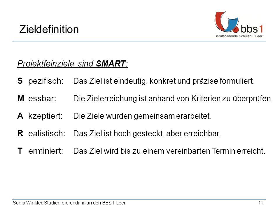 Zieldefinition Projektfeinziele sind SMART: