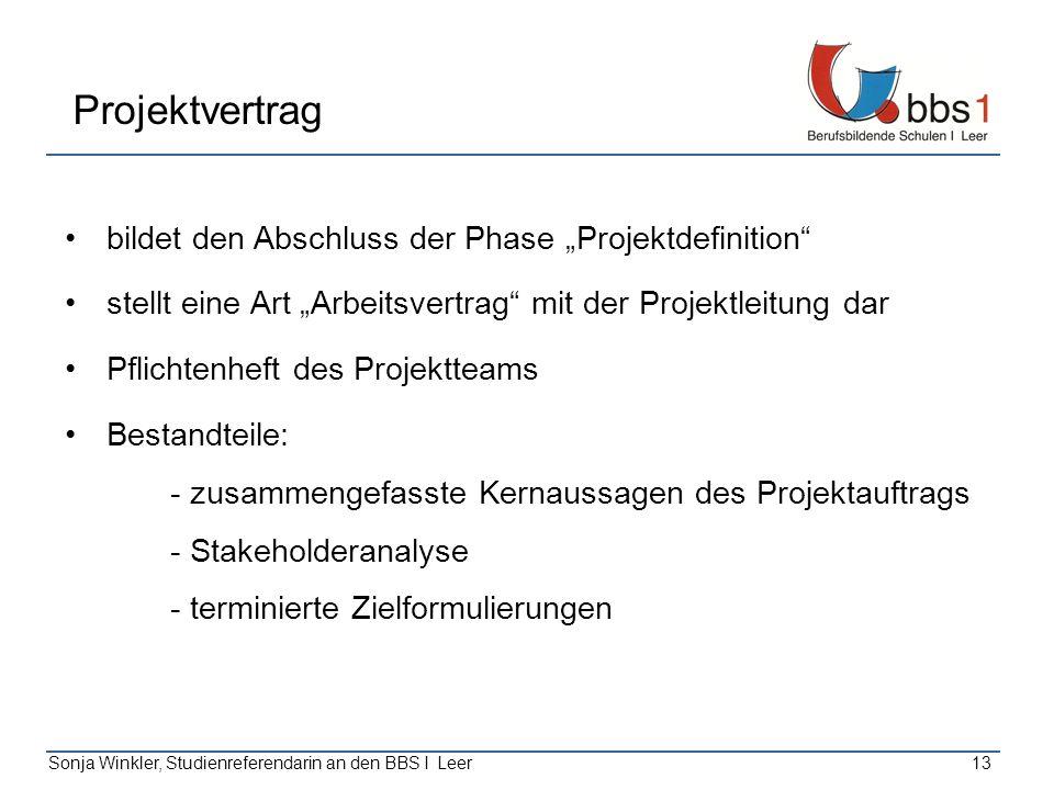 """Projektvertrag bildet den Abschluss der Phase """"Projektdefinition"""