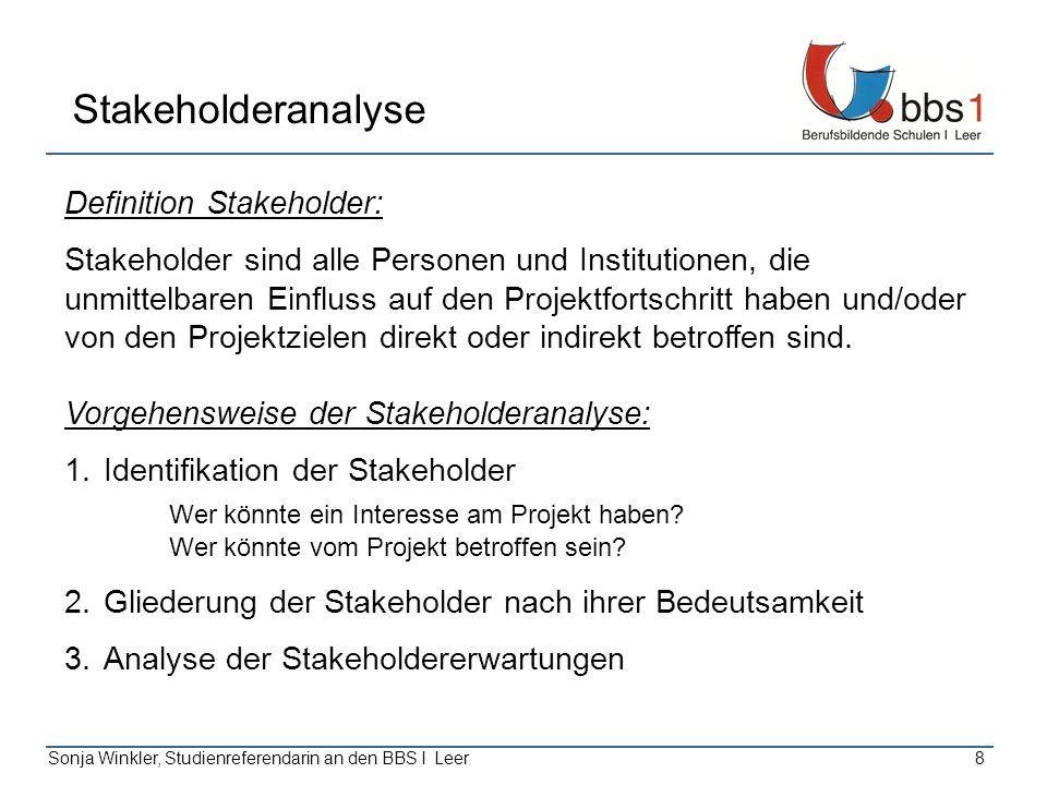 Stakeholderanalyse Definition Stakeholder: