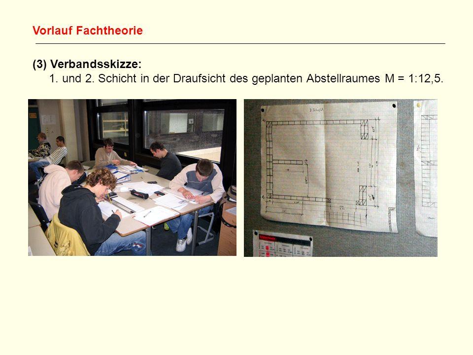 Vorlauf Fachtheorie (3) Verbandsskizze: 1. und 2.