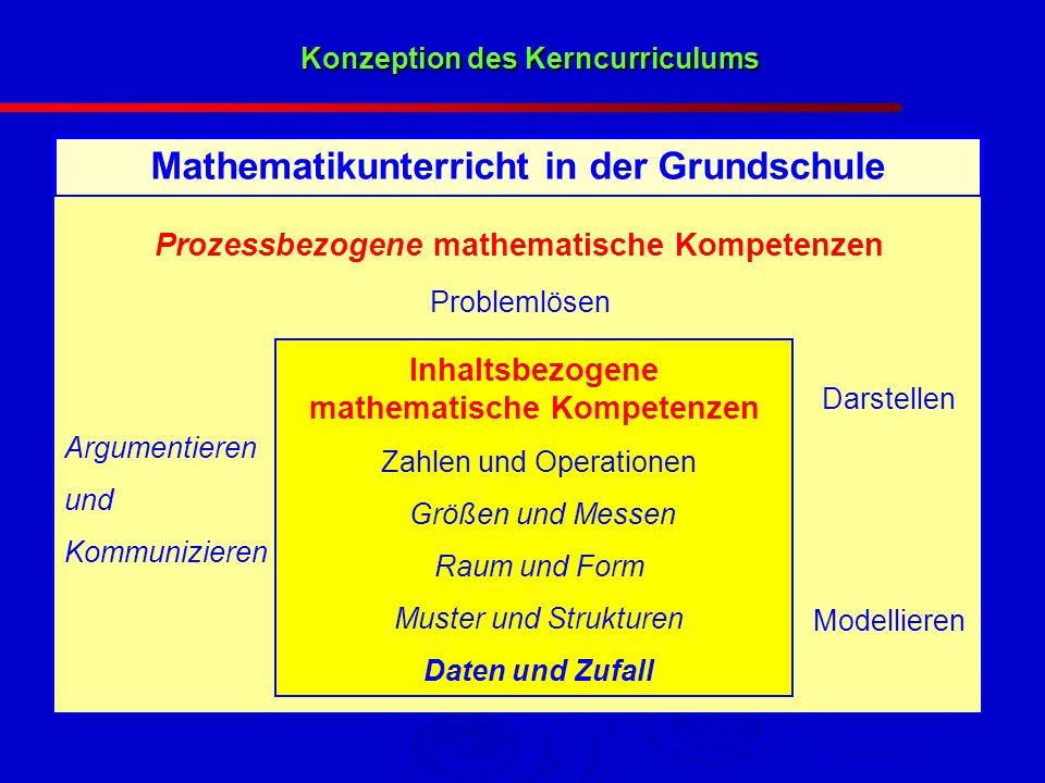 Konzeption des Kerncurriculums
