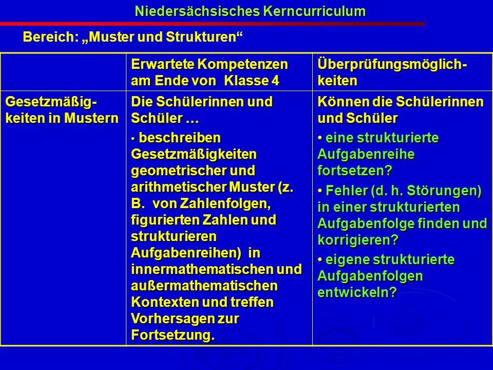 Niedersächsisches Kerncurriculum