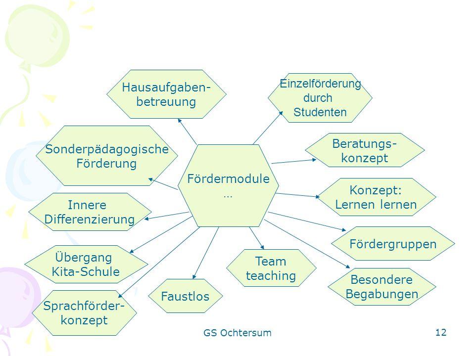 Hausaufgaben- betreuung Einzelförderung durch Studenten
