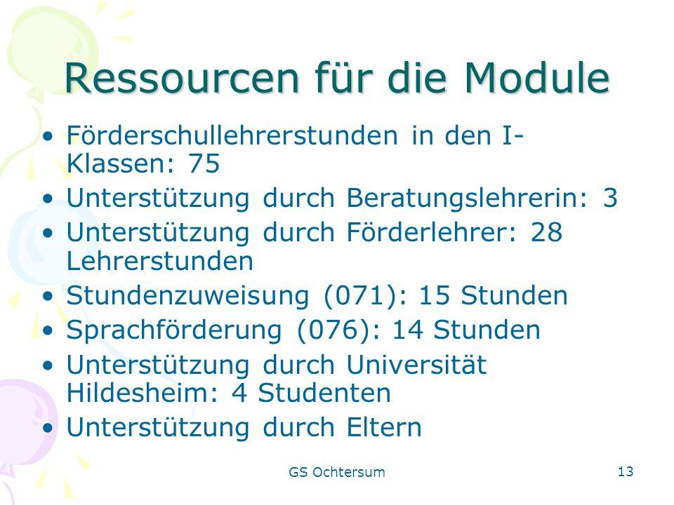 Ressourcen für die Module