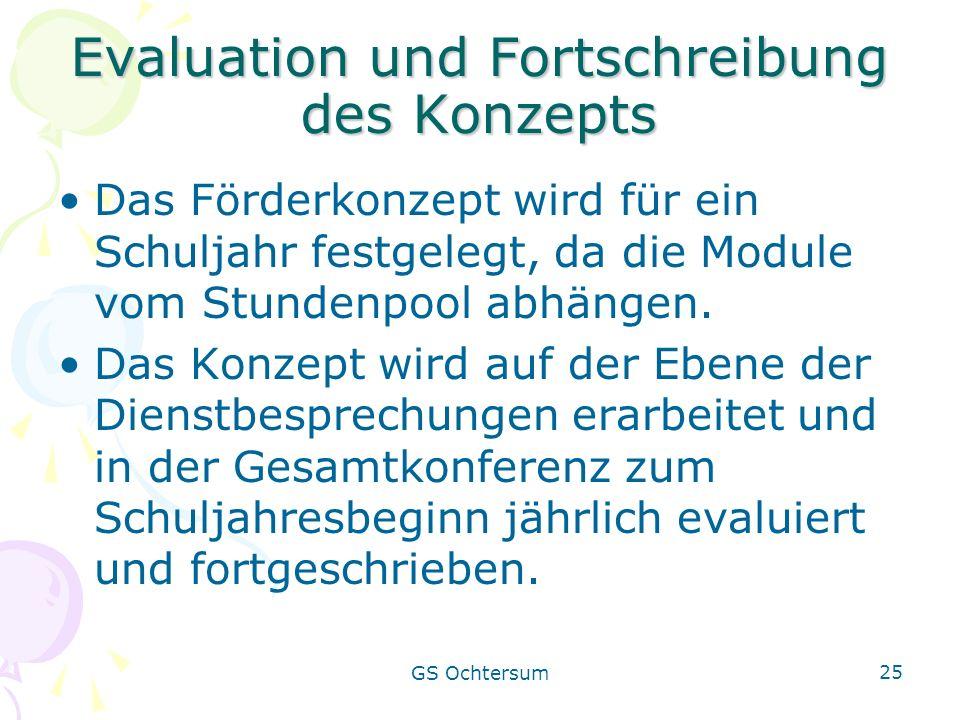 Evaluation und Fortschreibung des Konzepts