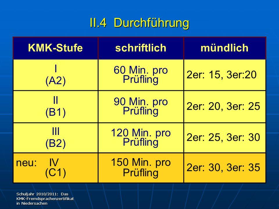 II.4 Durchführung KMK-Stufe schriftlich mündlich I (A2)