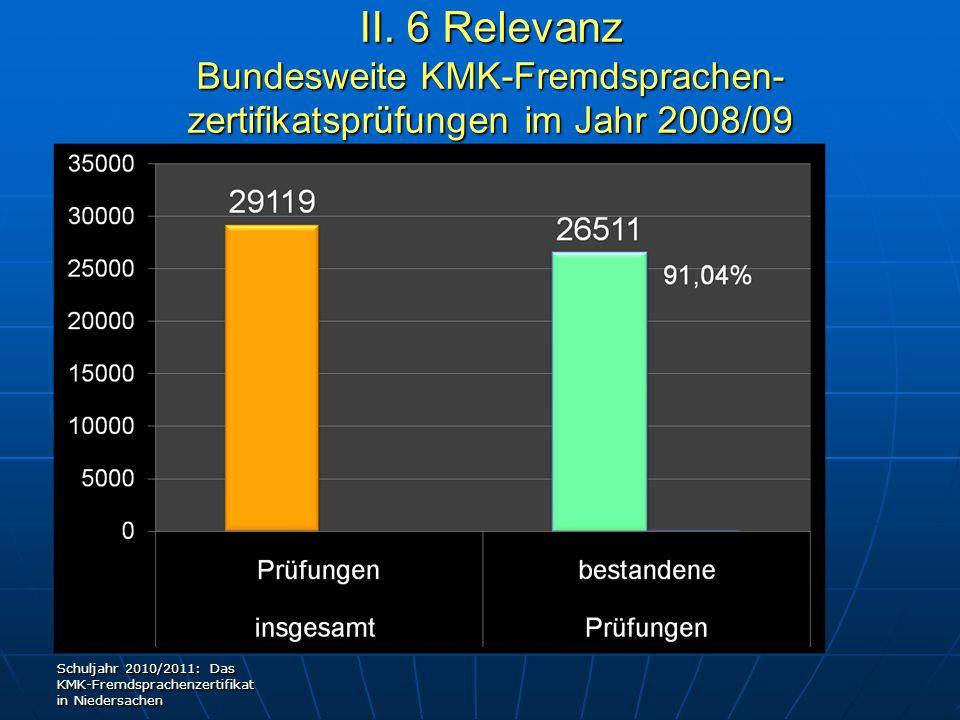 Bundesweite KMK-Fremdsprachen-zertifikatsprüfungen im Jahr 2008/09