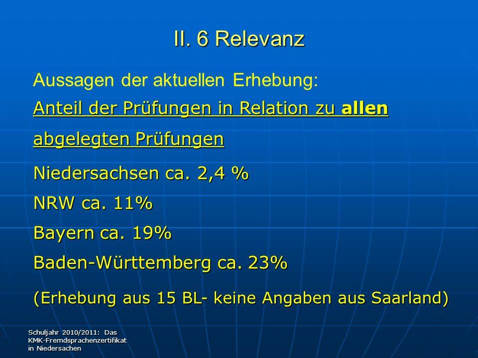 II. 6 Relevanz Aussagen der aktuellen Erhebung: