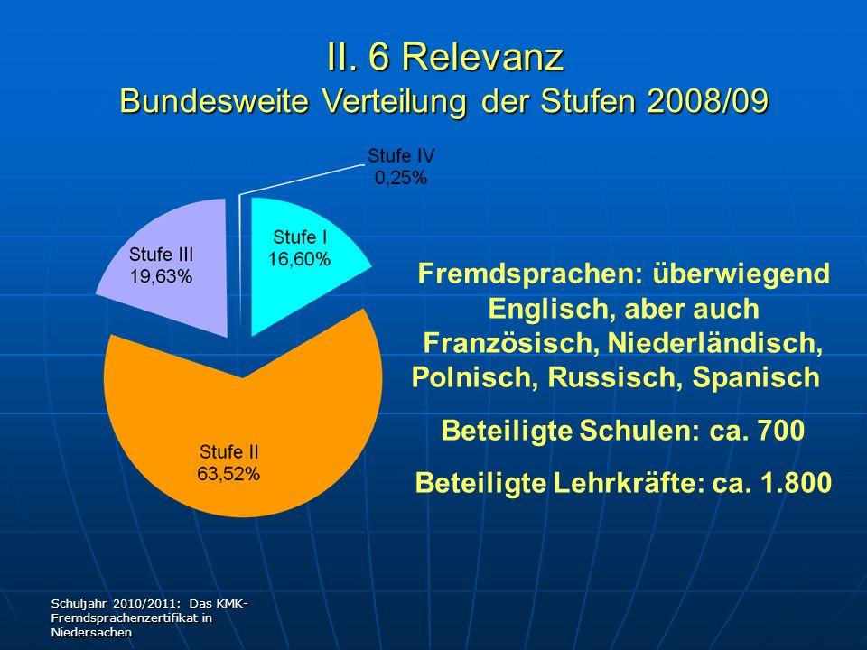 Beteiligte Schulen: ca. 700 Beteiligte Lehrkräfte: ca. 1.800