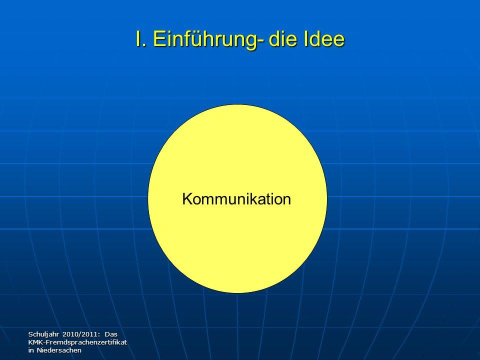 I. Einführung- die Idee Kommunikation
