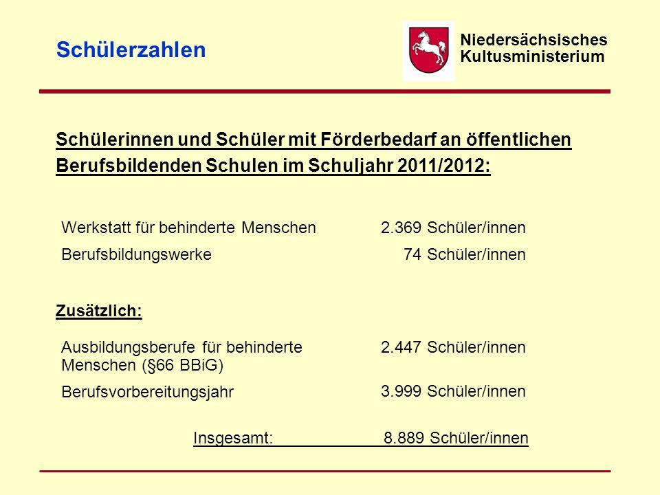 Niedersächsisches Kultusministerium. Schülerzahlen.