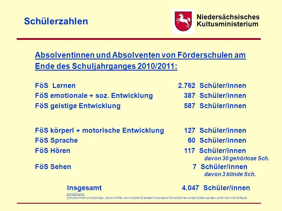 Schülerzahlen Absolventinnen und Absolventen von Förderschulen am