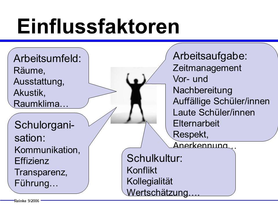 Einflussfaktoren Arbeitsaufgabe: Arbeitsumfeld: Schulorgani-sation: