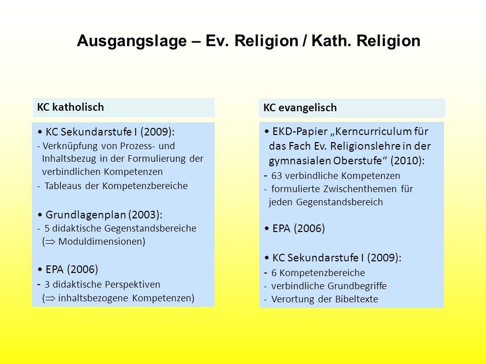 Ausgangslage – Ev. Religion / Kath. Religion